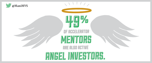 Can start-up investors be mentors too?